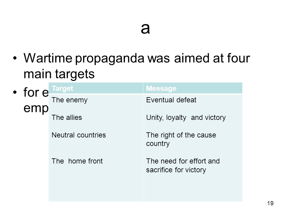 a Wartime propaganda was aimed at four main targets