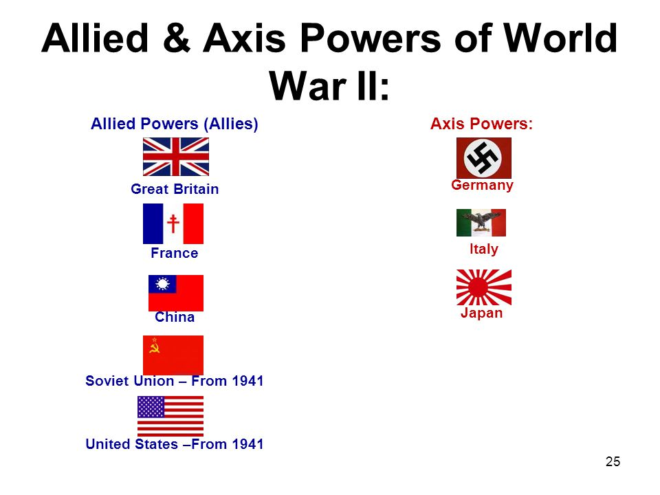 Allied & Axis Powers of World War II: