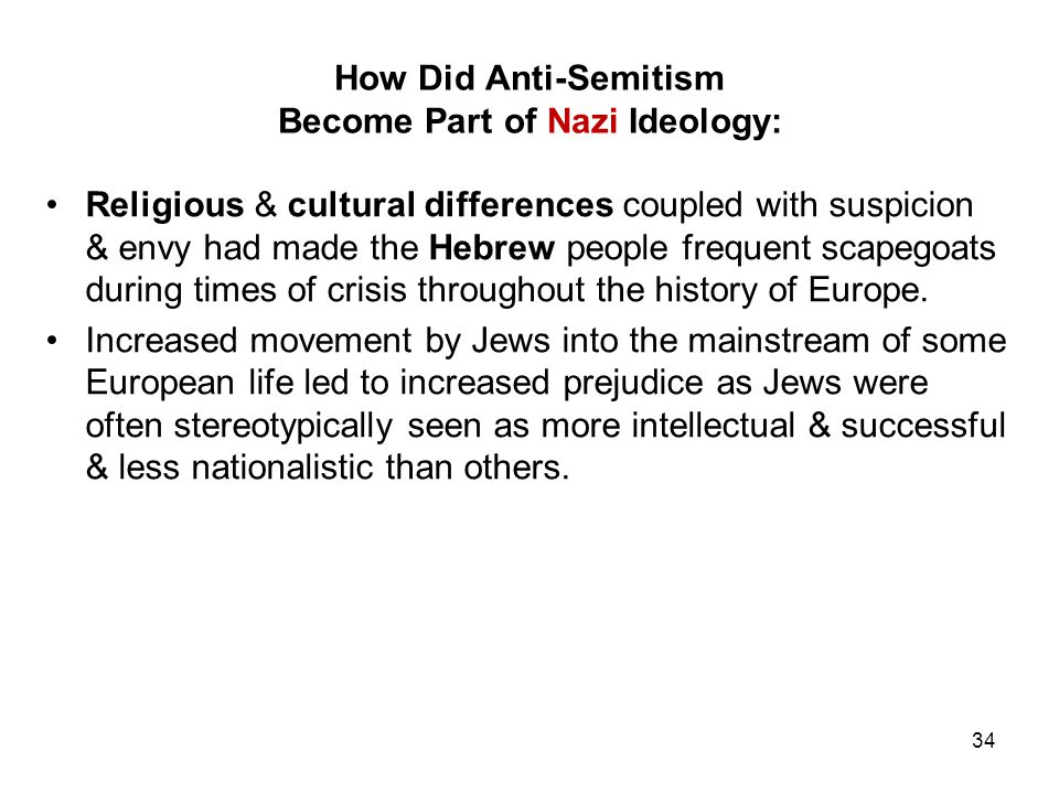 How Did Anti-Semitism Become Part of Nazi Ideology: