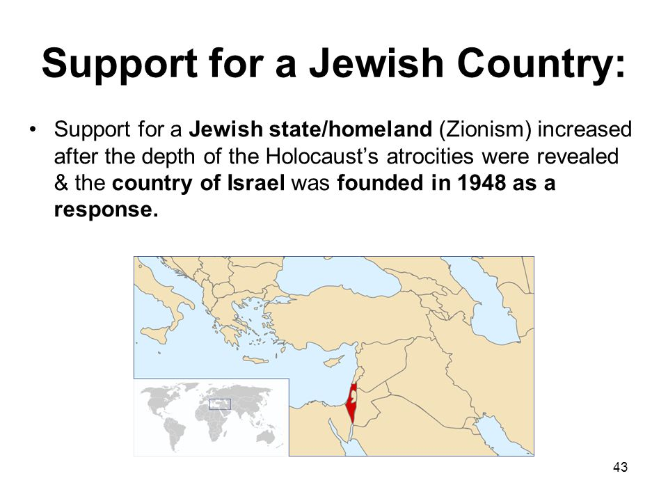Support for a Jewish Country: