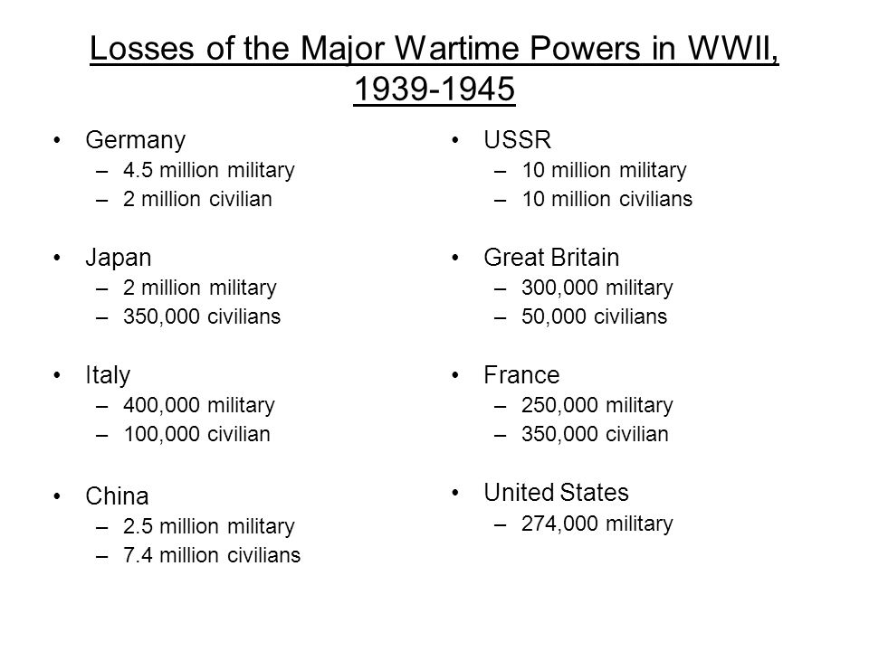 Losses of the Major Wartime Powers in WWII, 1939-1945