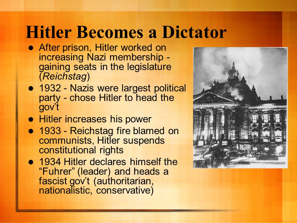 Hitler Becomes a Dictator