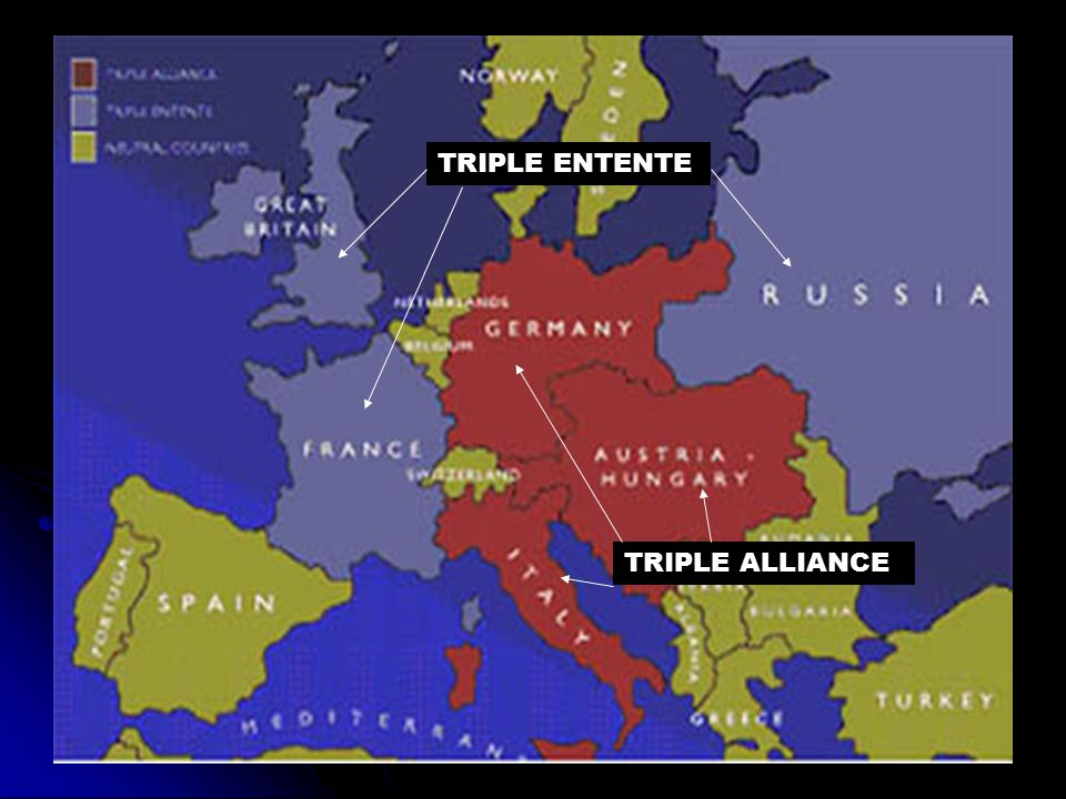 TRIPLE ENTENTE TRIPLE ALLIANCE