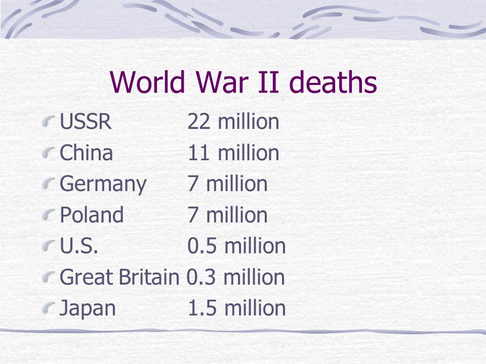 World War II deaths USSR 22 million China 11 million Germany 7 million