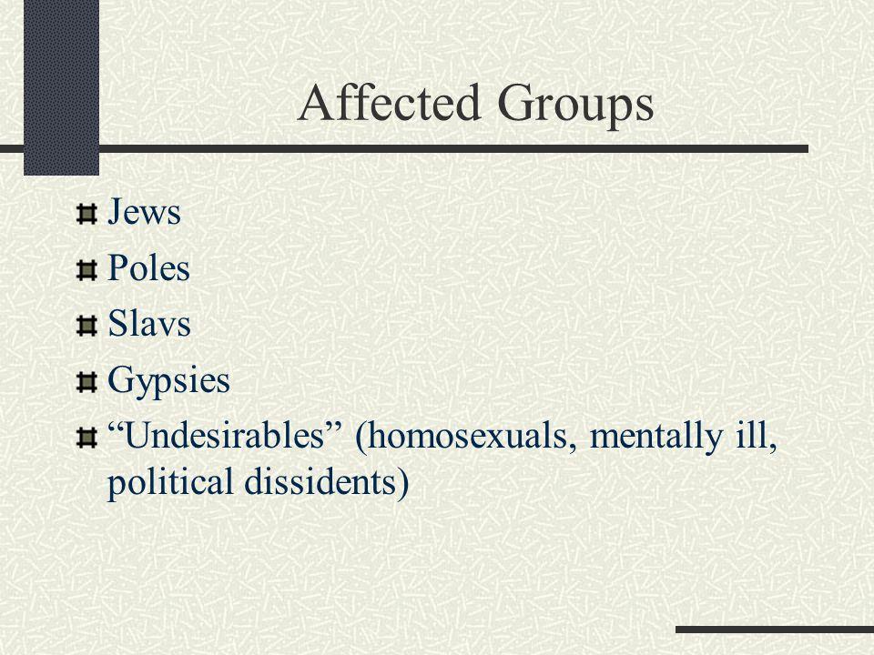 Affected Groups Jews Poles Slavs Gypsies