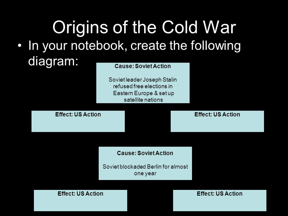 Origins of the Cold War In your notebook, create the following diagram: Cause: Soviet Action. Soviet leader Joseph Stalin.