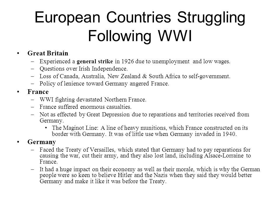 European Countries Struggling Following WWI