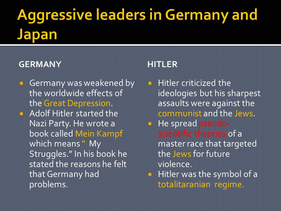 Aggressive leaders in Germany and Japan