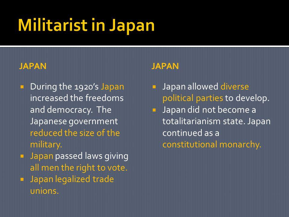 Militarist in Japan Japan. Japan.