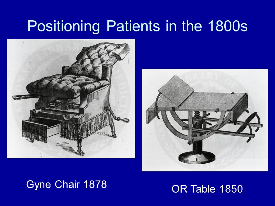 Positioning Patients in the 1800s
