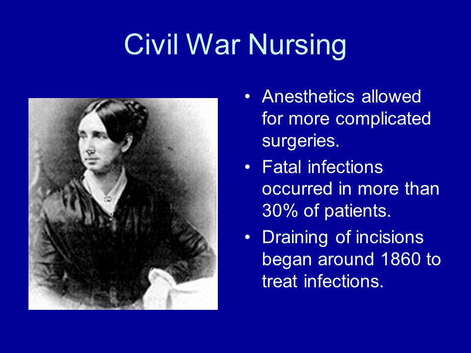 Civil War Nursing Anesthetics allowed for more complicated surgeries.
