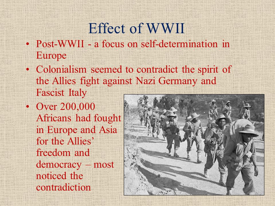 Effect of WWII Post-WWII - a focus on self-determination in Europe