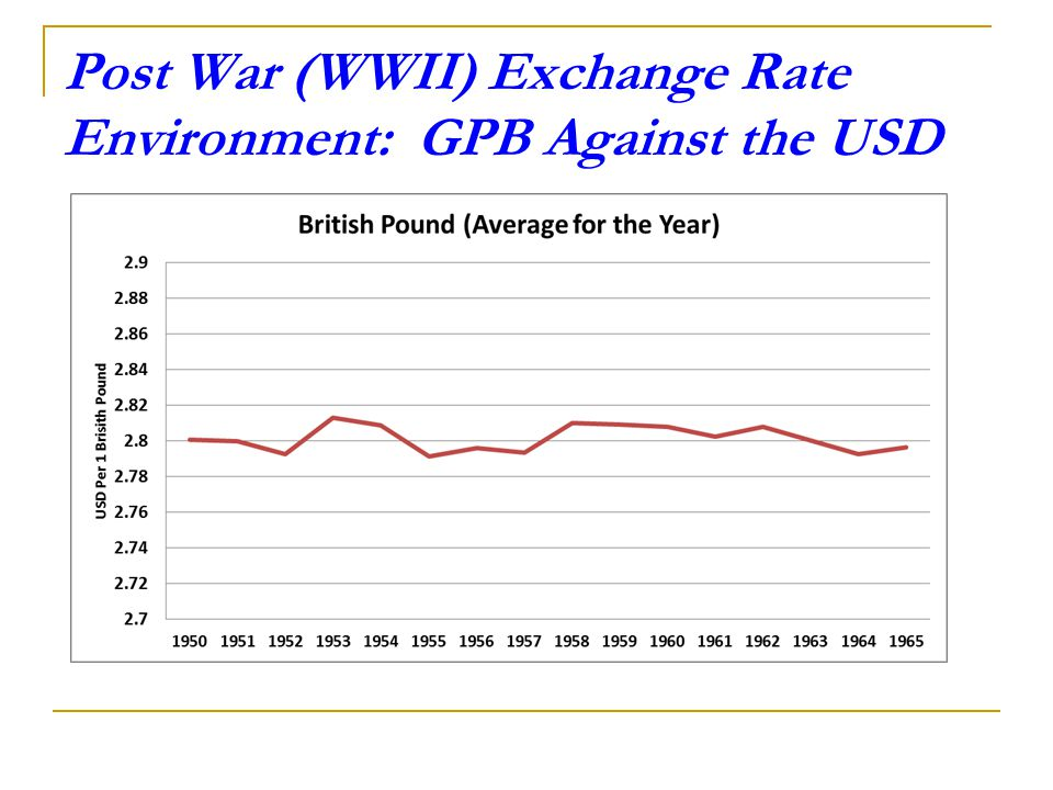 Post War (WWII) Exchange Rate Environment: GPB Against the USD