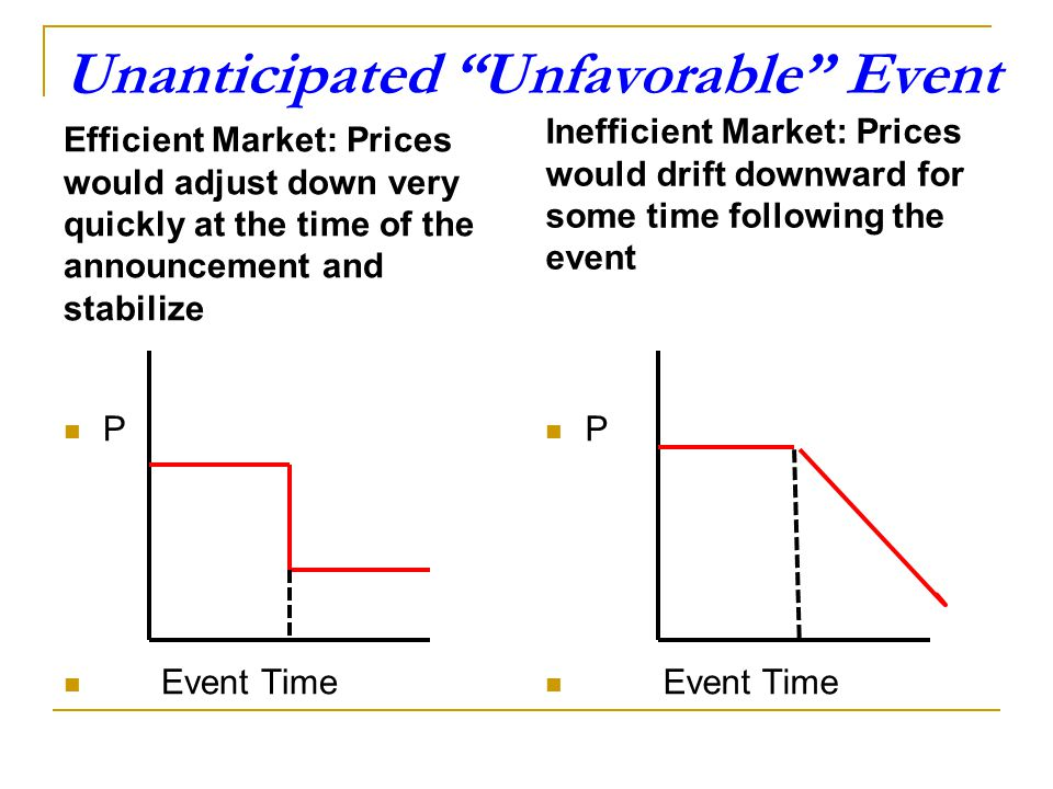 Unanticipated Unfavorable Event