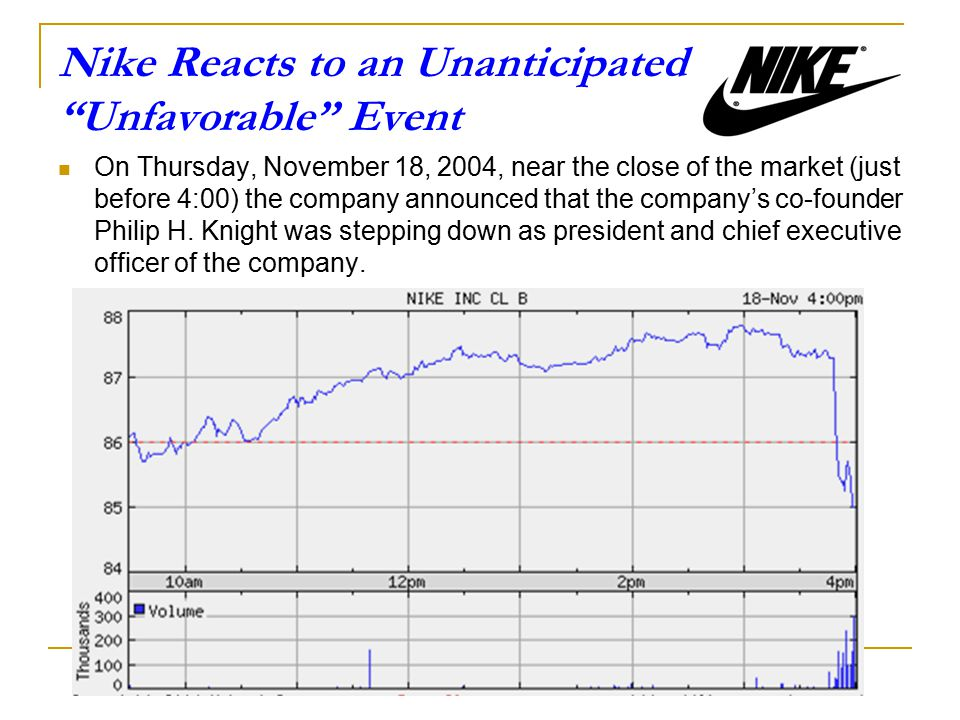 Nike Reacts to an Unanticipated Unfavorable Event