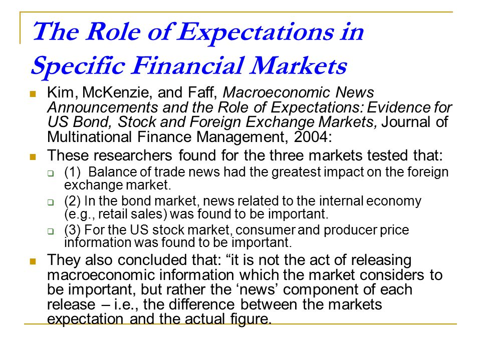 The Role of Expectations in Specific Financial Markets