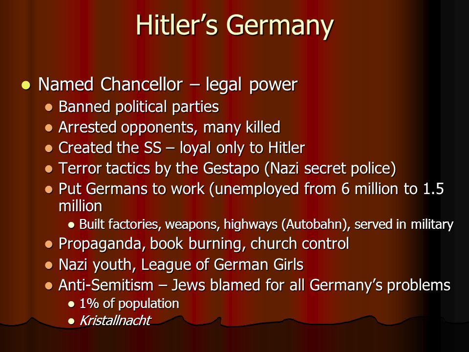 Hitler's Germany Named Chancellor – legal power