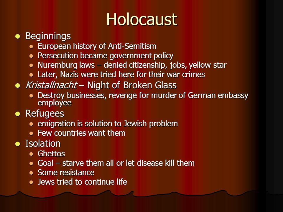 Holocaust Beginnings Kristallnacht – Night of Broken Glass Refugees