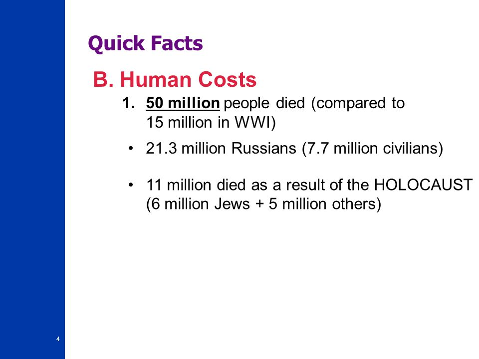 B. Human Costs Quick Facts