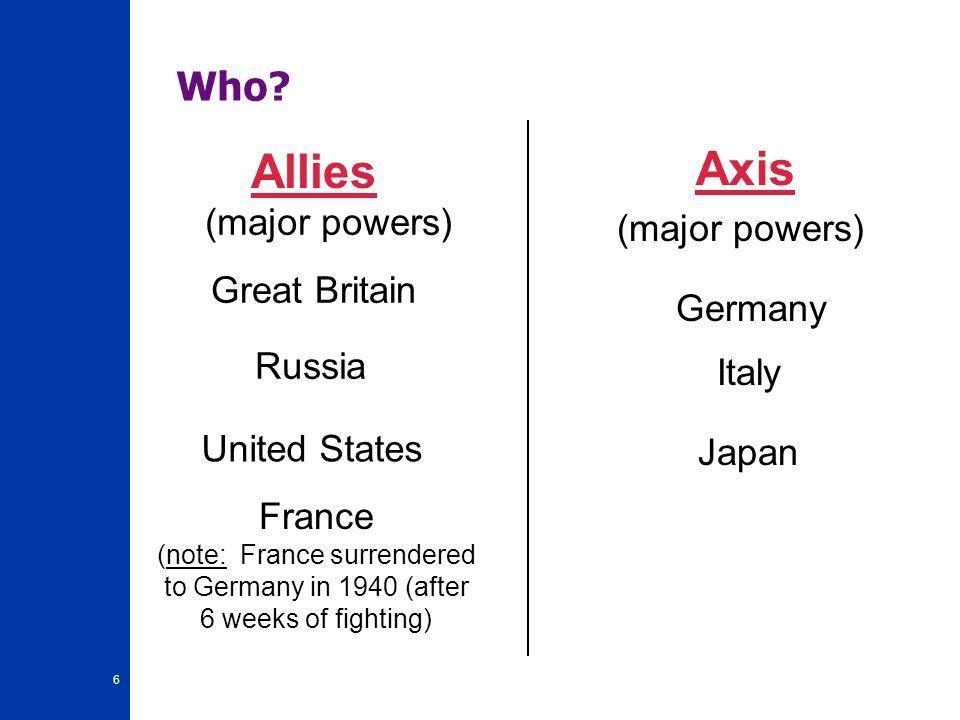 Axis Allies Who (major powers) (major powers) Great Britain Germany