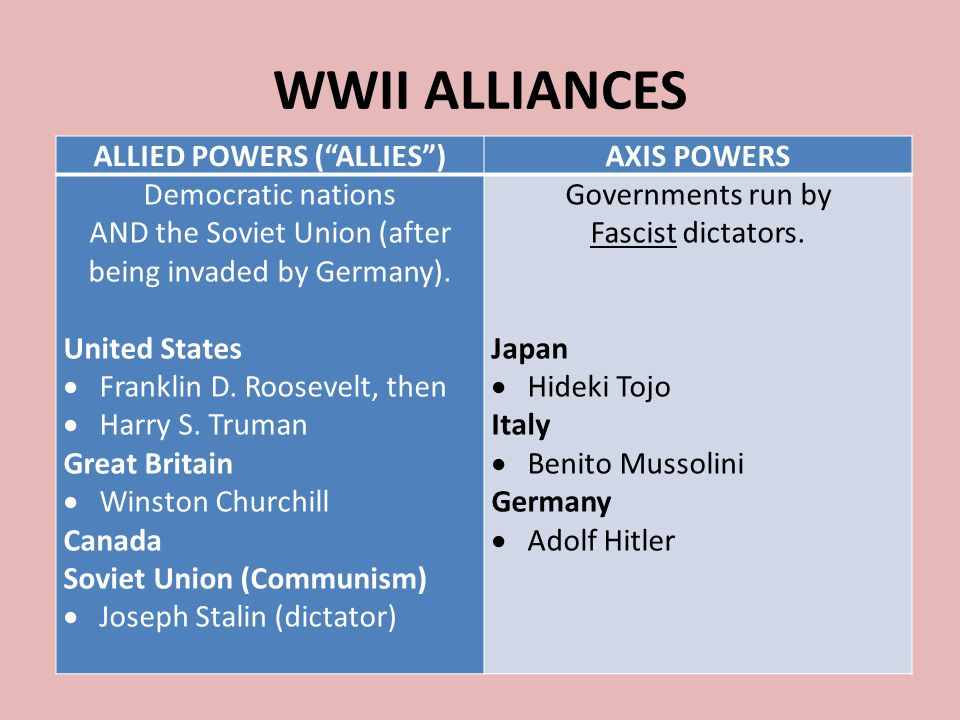 ALLIED POWERS ( ALLIES )