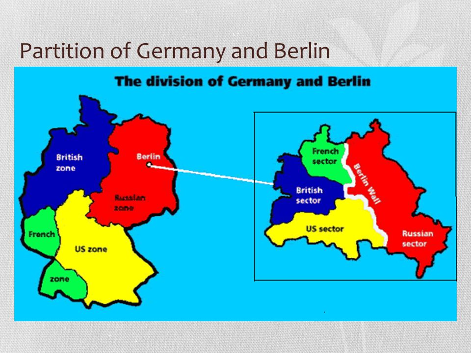 Partition of Germany and Berlin