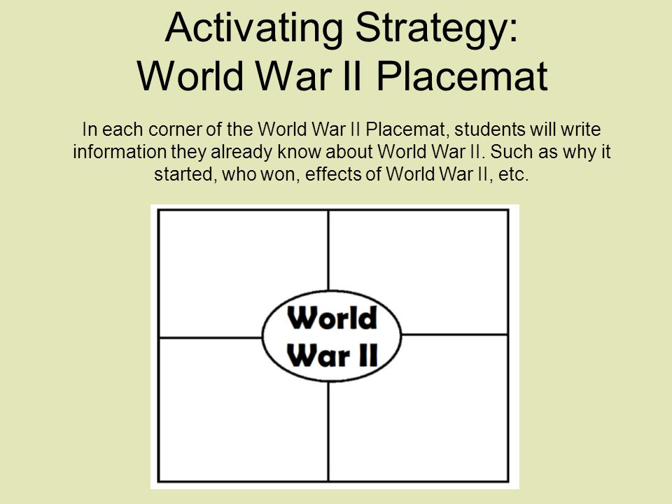 Activating Strategy: World War II Placemat