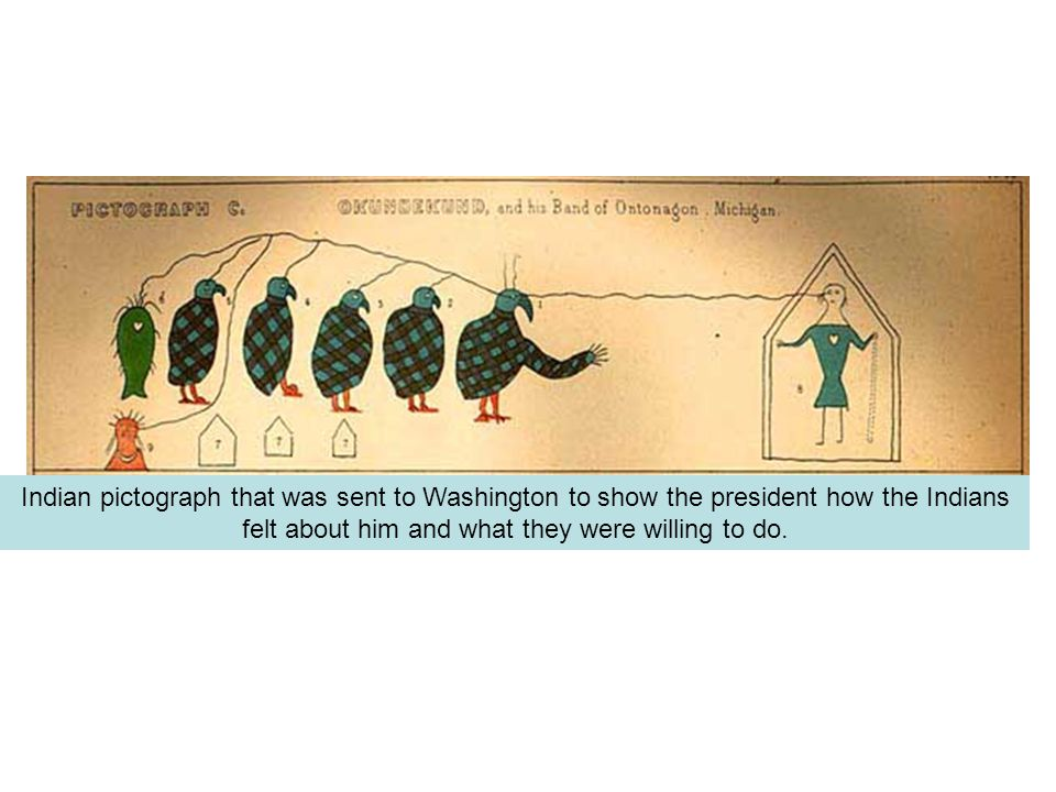 Indian pictograph that was sent to Washington to show the president how the Indians felt about him and what they were willing to do.