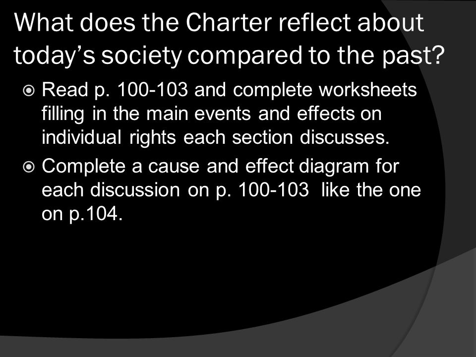 What does the Charter reflect about today's society compared to the past