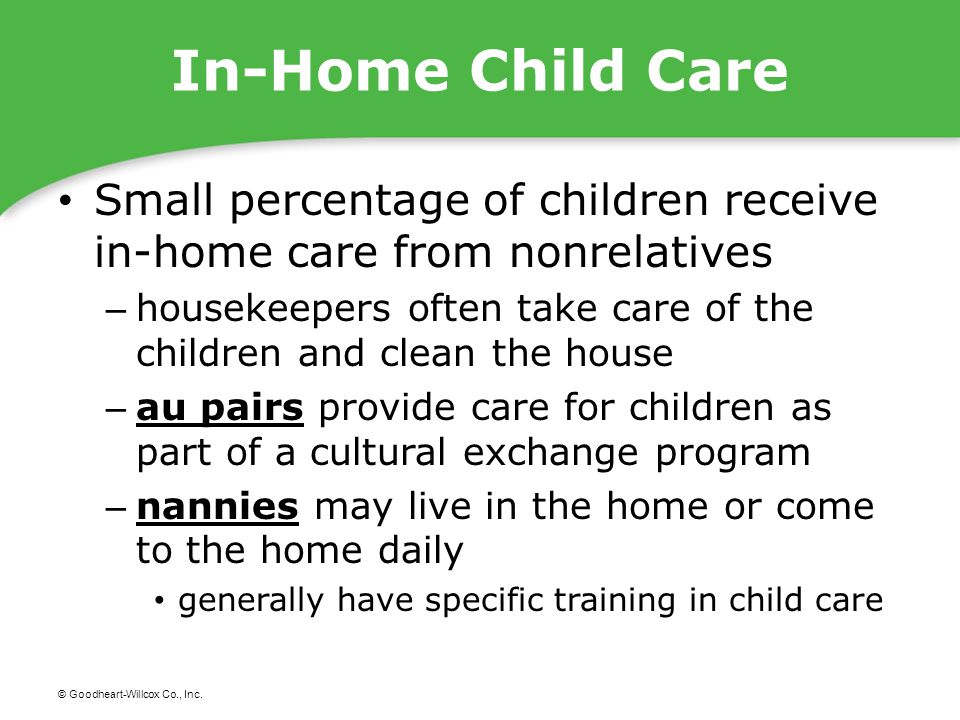 In-Home Child Care Small percentage of children receive in-home care from nonrelatives.