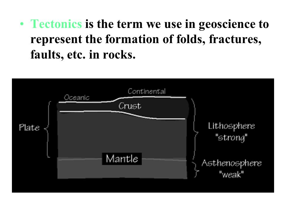 Tectonics is the term we use in geoscience to represent the formation of folds, fractures, faults, etc.