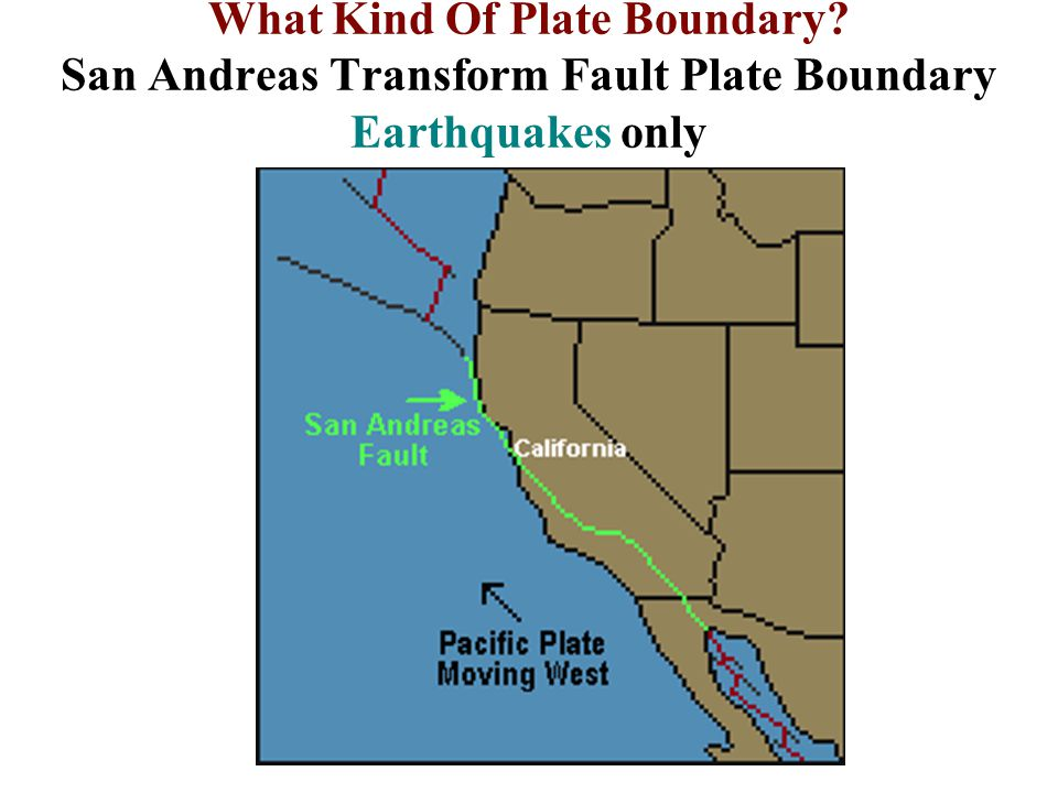What Kind Of Plate Boundary