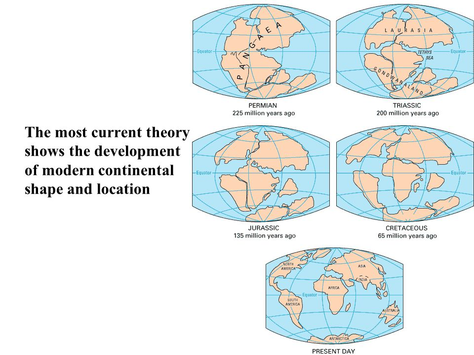 The most current theory shows the development of modern continental shape and location