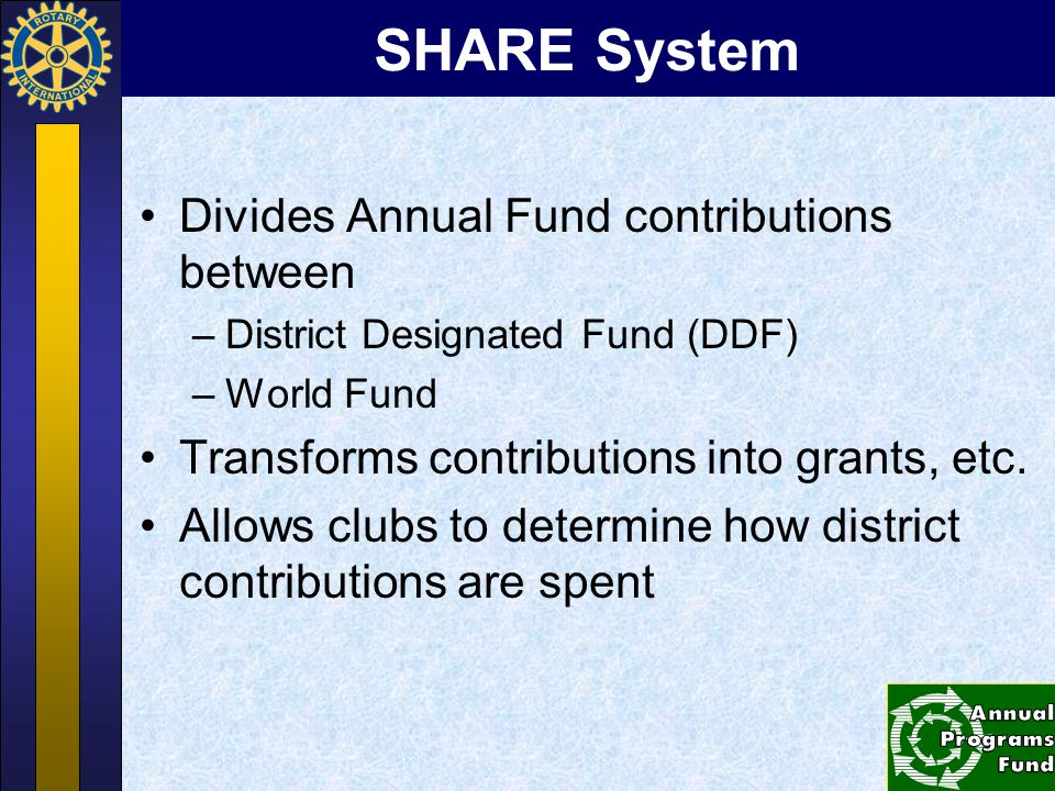 SHARE System Divides Annual Fund contributions between