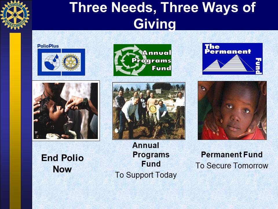 Three Needs, Three Ways of Giving