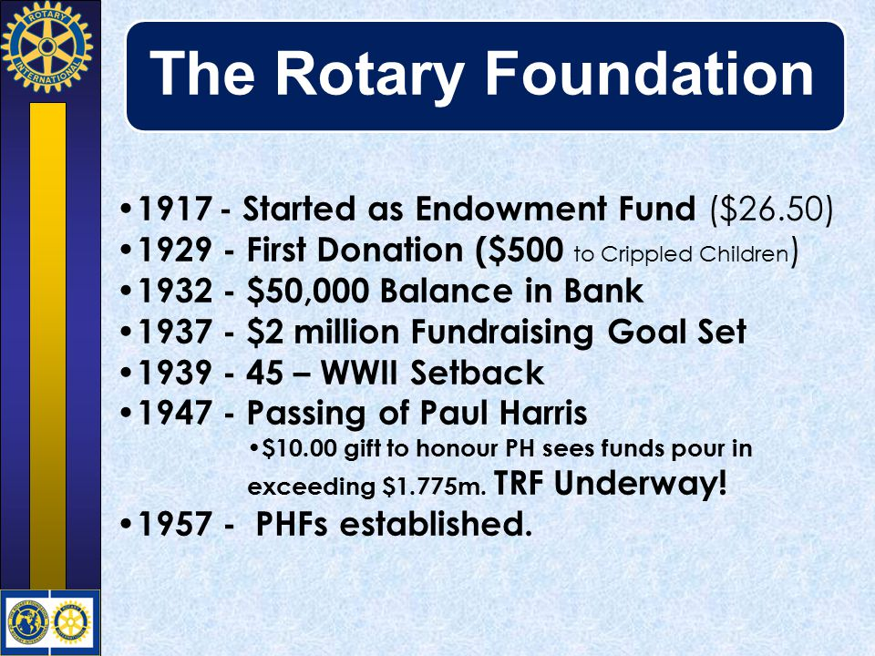 The Rotary Foundation 1917 - Started as Endowment Fund ($26.50)