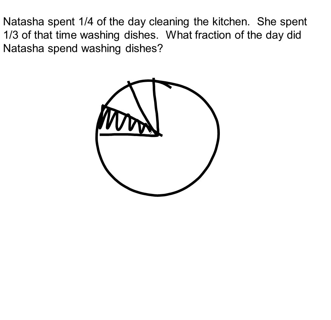 Natasha spent 1/4 of the day cleaning the kitchen