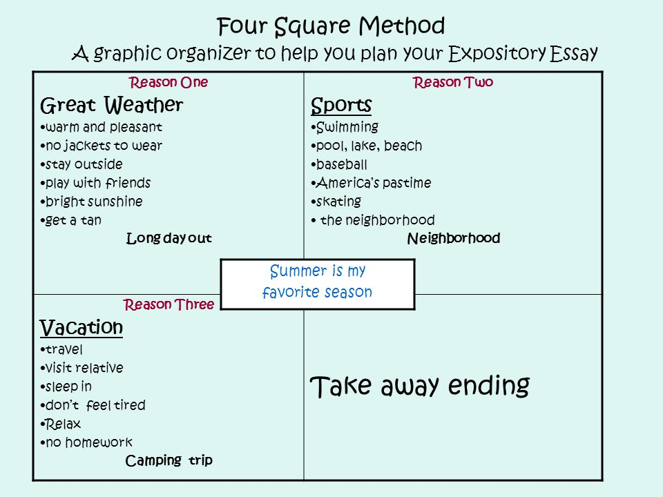 fcat writes tuesday ppt   summer is my favorite season four square method a graphic organizer to help you plan your expository essay