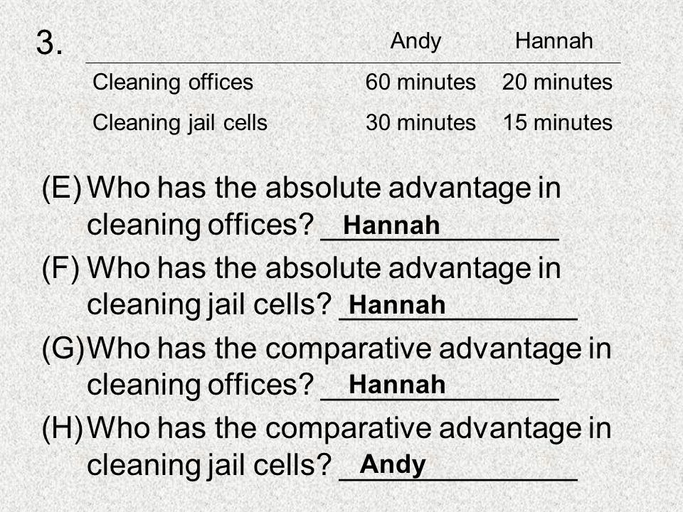 3. Who has the absolute advantage in cleaning offices ______________
