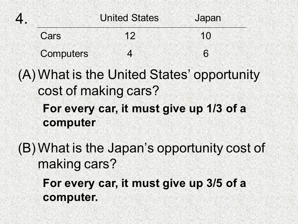 4. What is the United States' opportunity cost of making cars