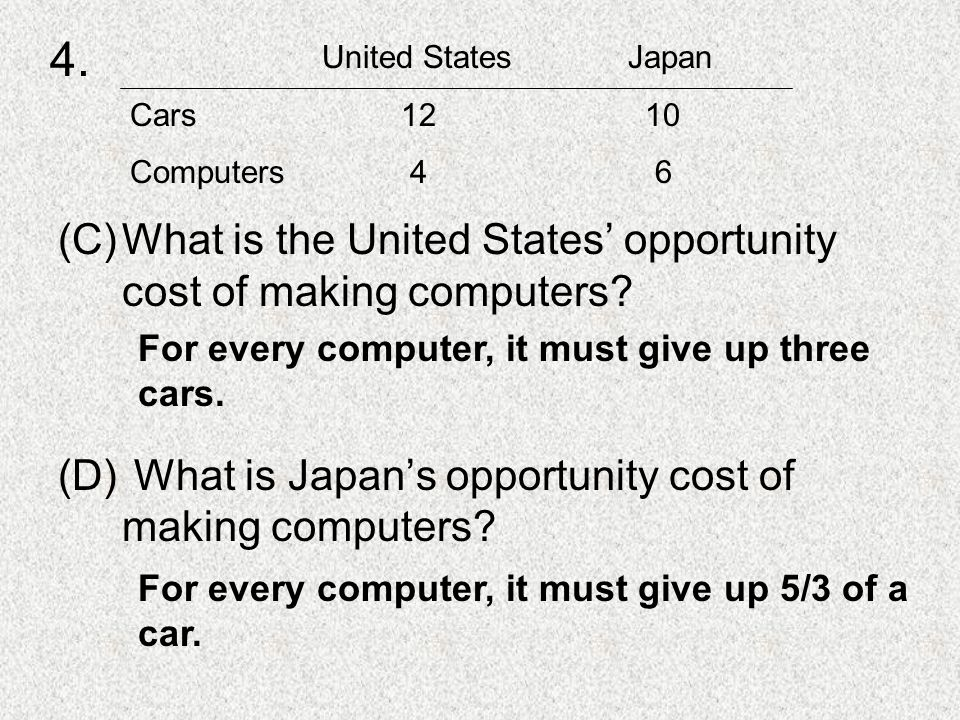 4. What is the United States' opportunity cost of making computers