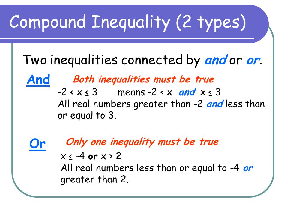Compound Inequality (2 types)