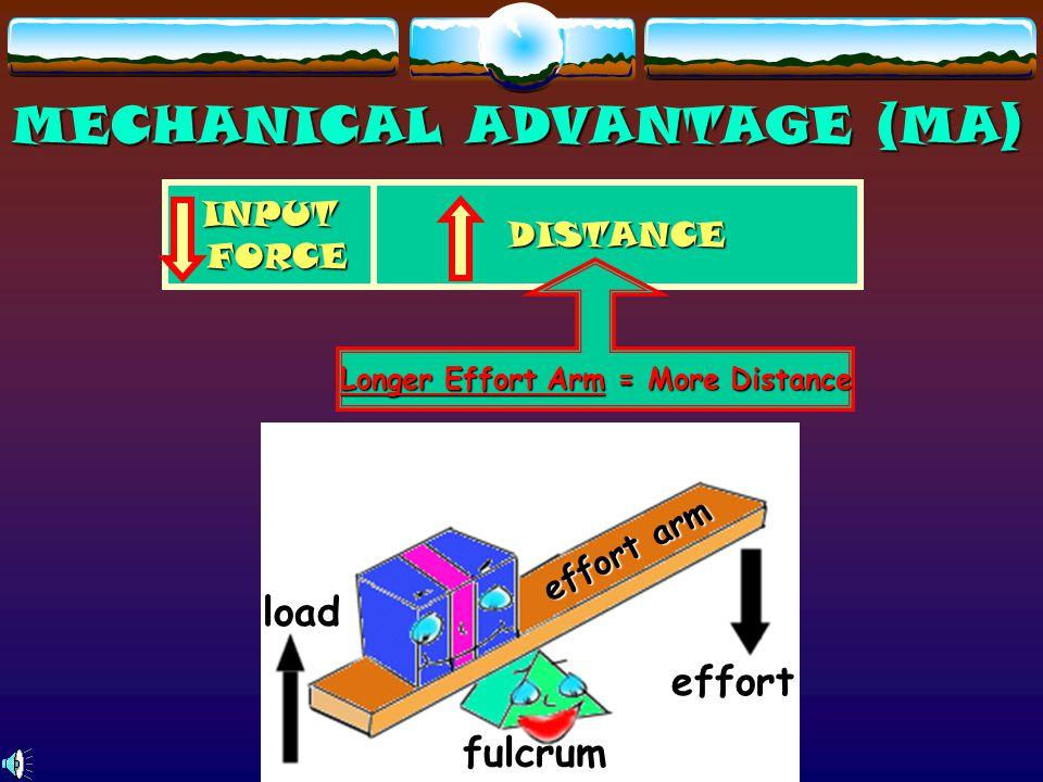 Longer Effort Arm = More Distance