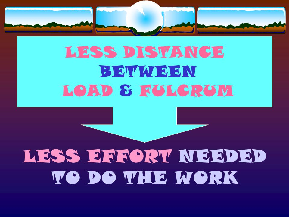 LESS EFFORT NEEDED TO DO THE WORK