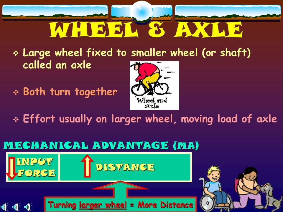 Turning larger wheel = More Distance
