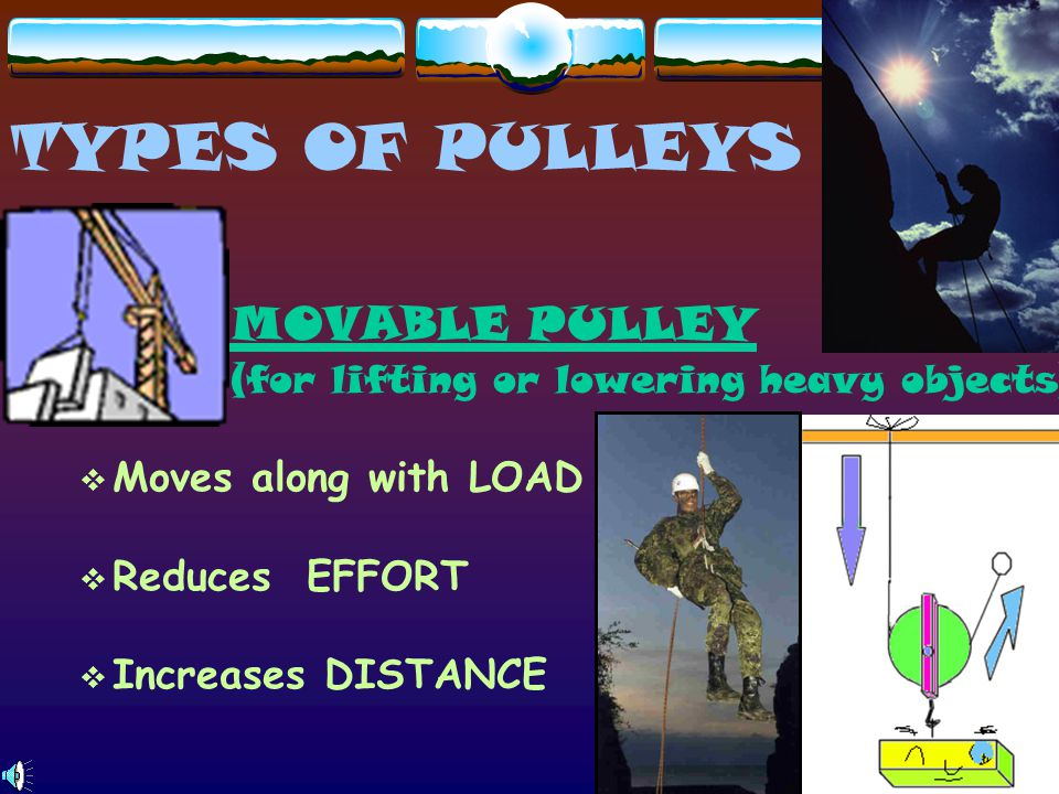 TYPES OF PULLEYS MOVABLE PULLEY Moves along with LOAD Reduces EFFORT