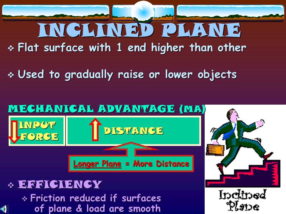 Longer Plane = More Distance