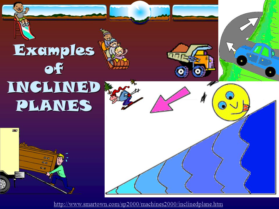 Examples of INCLINED PLANES