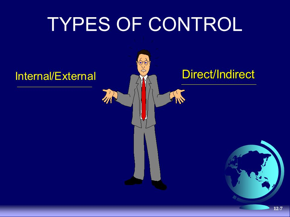TYPES OF CONTROL Direct/Indirect Internal/External