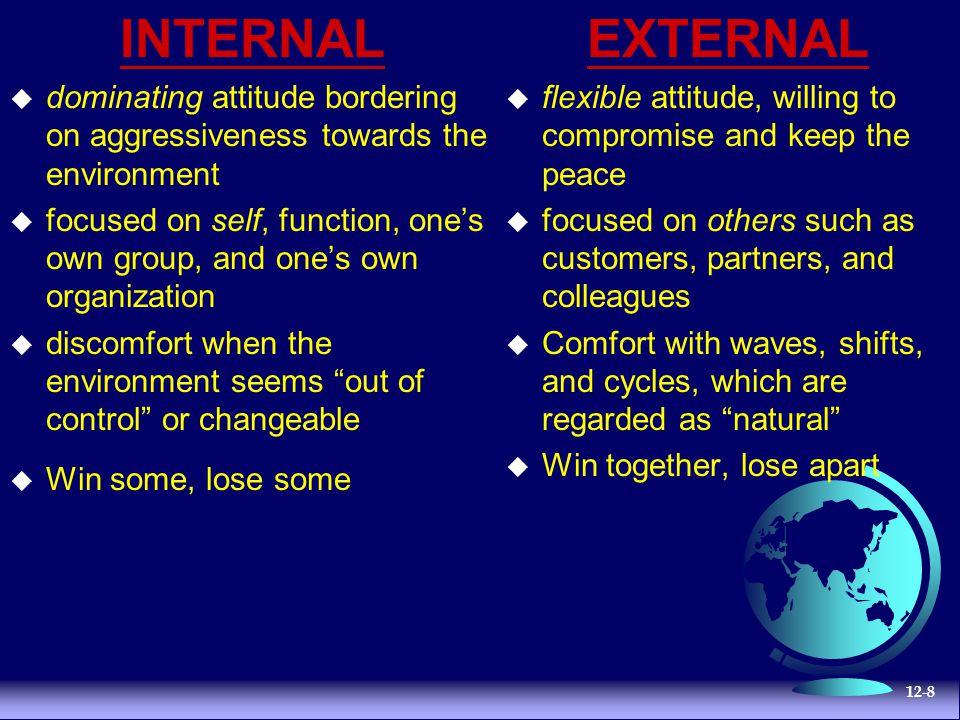 INTERNAL dominating attitude bordering on aggressiveness towards the environment.